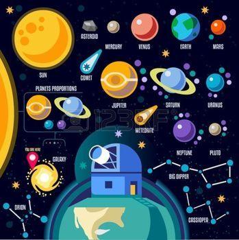 44413220 Nuevos Horizontes Del Sistema Solar Infograf A Nueva Gama De Colores Brillantes 3d Planas Vector Ico Jpg 349 350 Sobre Planetas Astronalta Astronomia