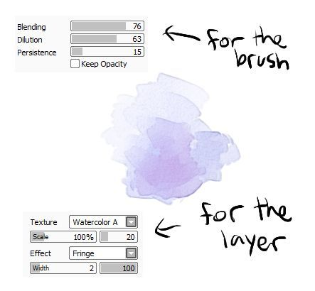 Eye Colouring Tutorial Paint Tool Sai By Hitomi97 On Deviantart