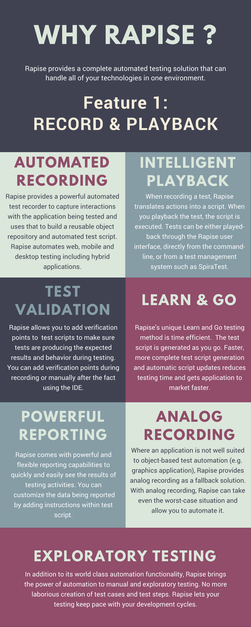 manual tester resume%0A Rapise  Software Test Automation  Rapise provides a complete automated  testing solution that can handle
