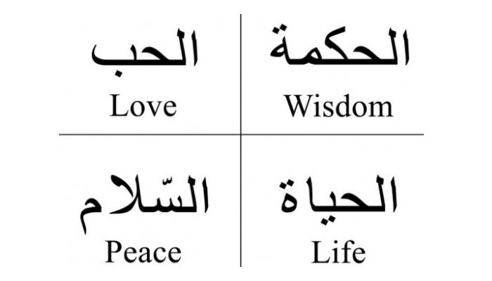 A list of the basic Arabic words and phrases that you should familiarise yourself with and use especially if you are heading over to a local department in the government
