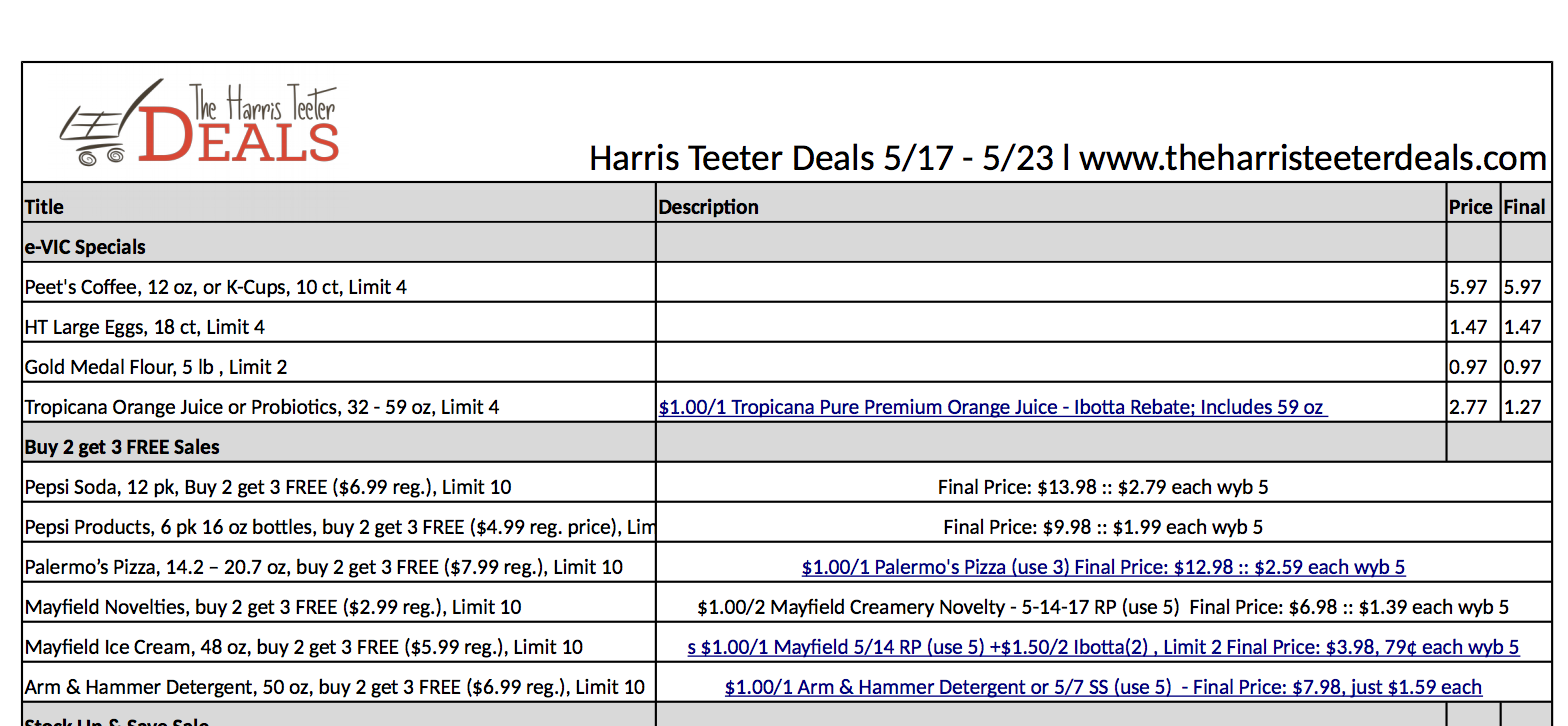Harris Teeter Deals Weekly List and Coupon Matchups 5/17 – 5/23