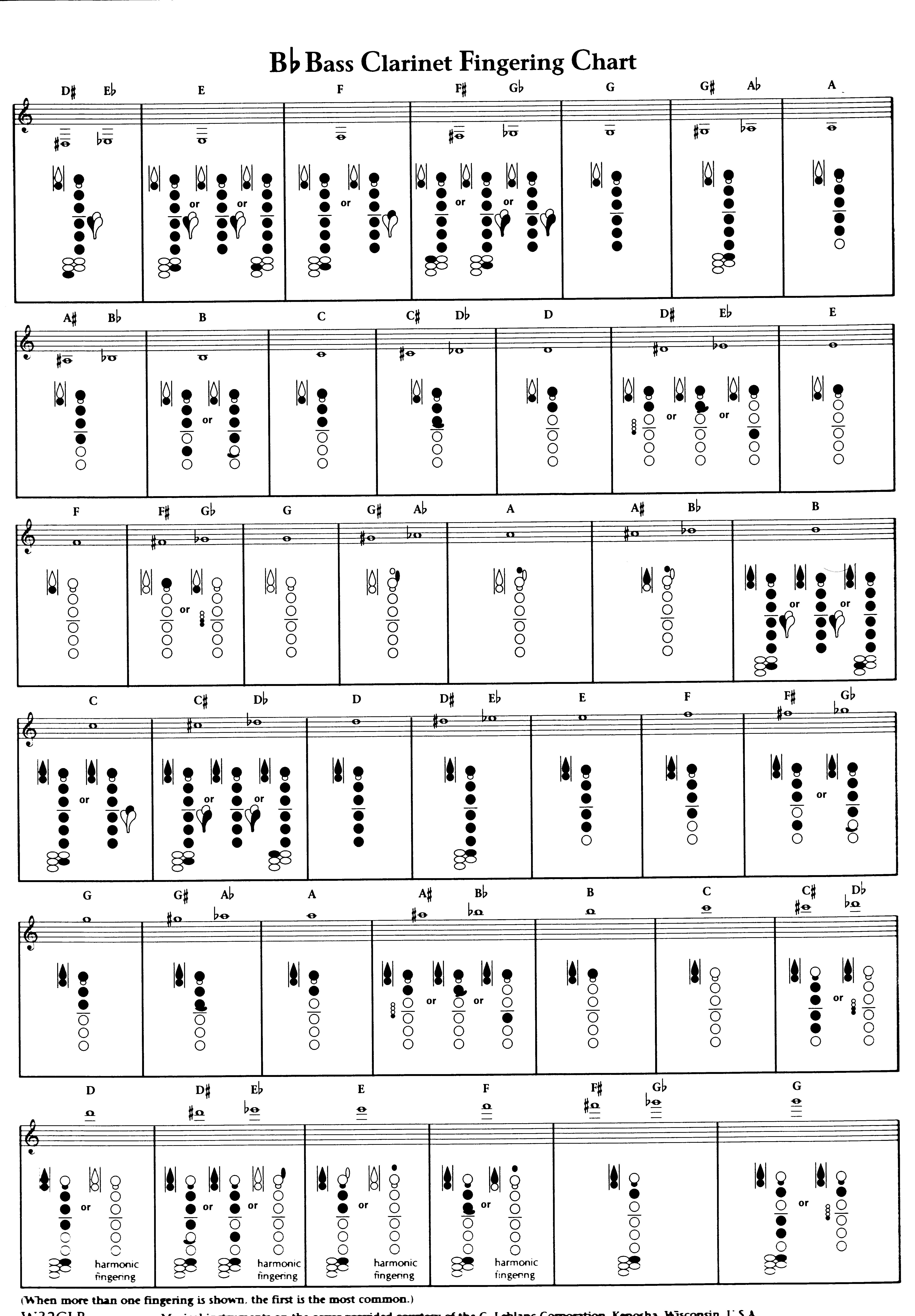 Free Bb Clarinet Finger Chart
