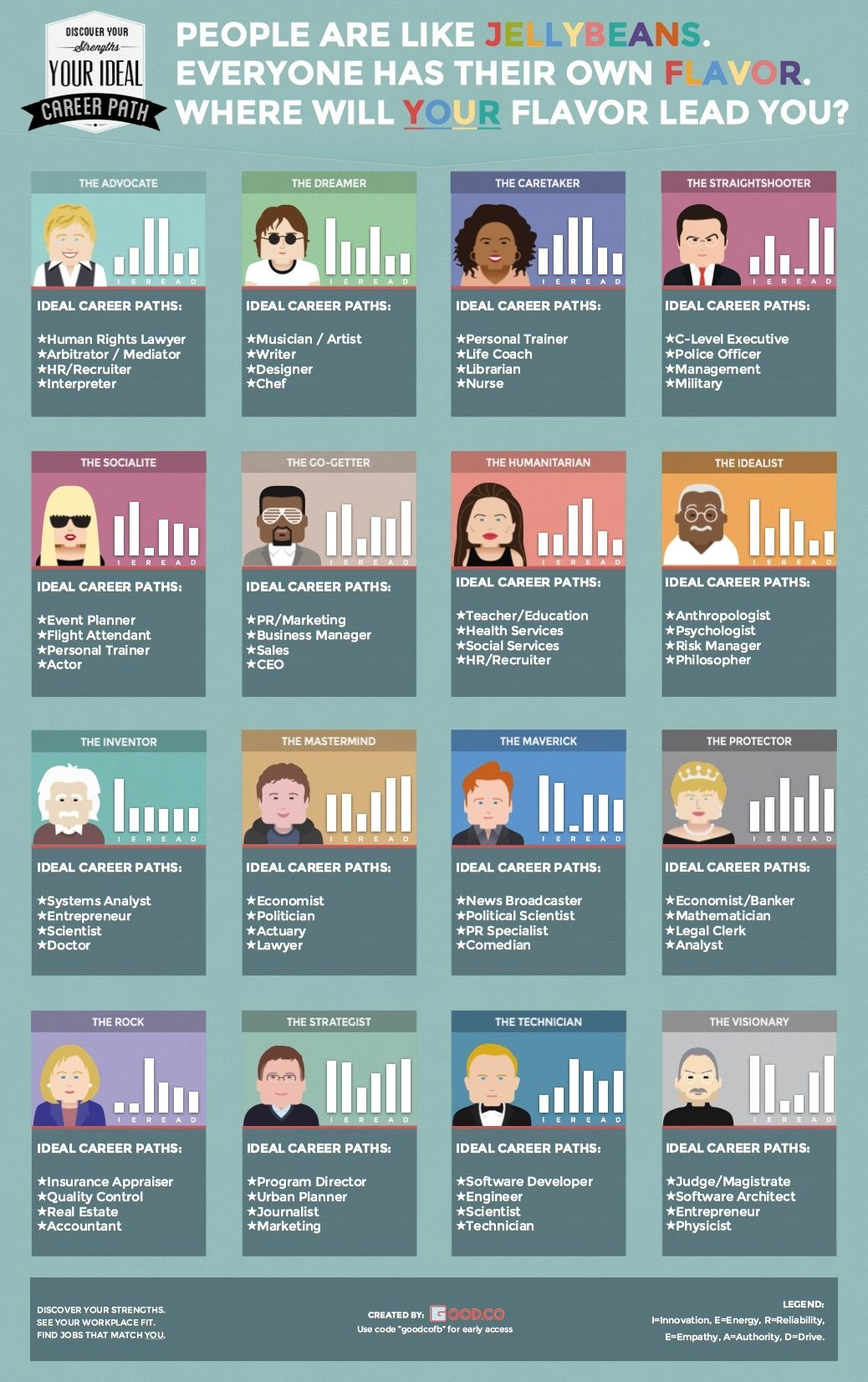 17 best images about personality type interesting psychology on 17 best images about personality type interesting psychology personality types psychology of colour and personality tests