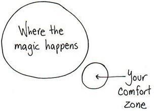 Magic Happens Outside Of Your Comfort Zone Inspirational Quotes