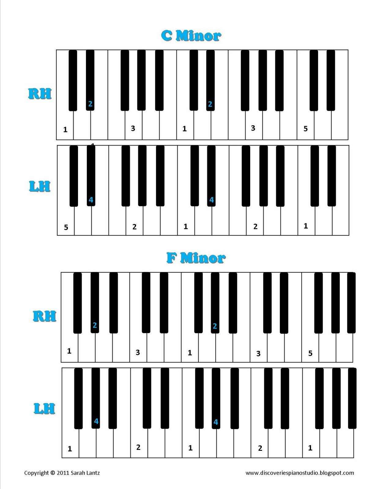 Updated Major Arpeggio Visual Guide And New Minor Arpeggio Visual