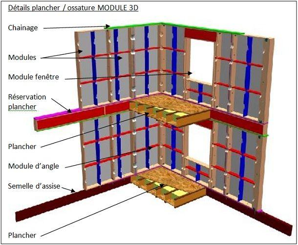 Détails Plancher Ossature Module 3d Maison Ossature Bois