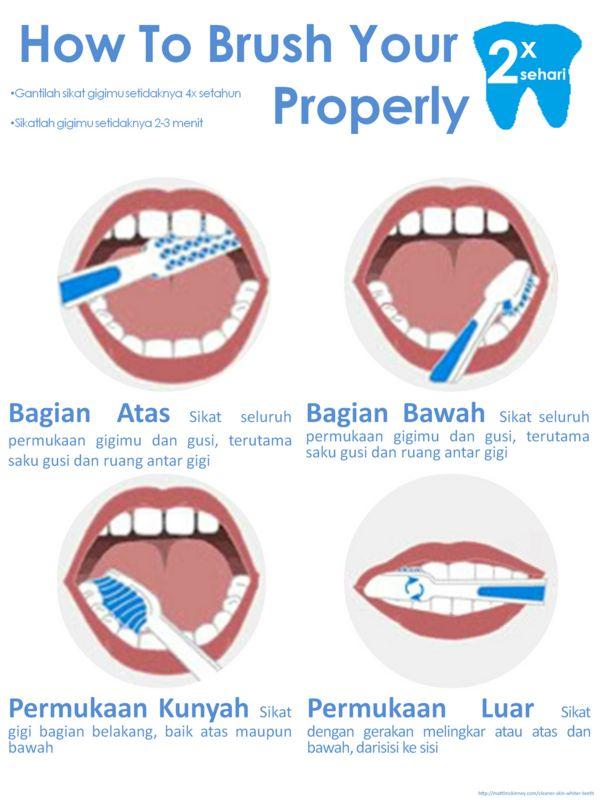 Contoh Poster Kesehatan Paling Inspiratif Headtastic Dental
