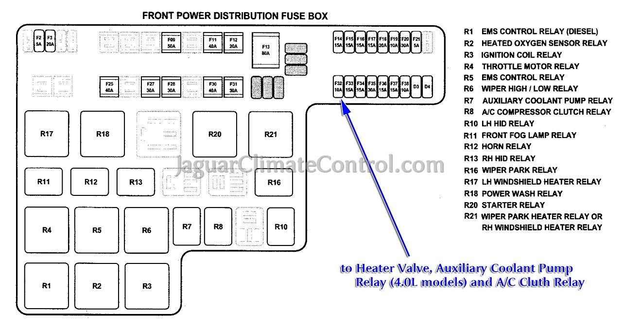 trunk fuse for 2000 jaguar s type diy diagnose it. Black Bedroom Furniture Sets. Home Design Ideas