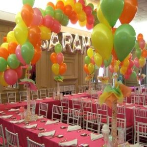 Birthday Party Ideas for Balloons Decoration