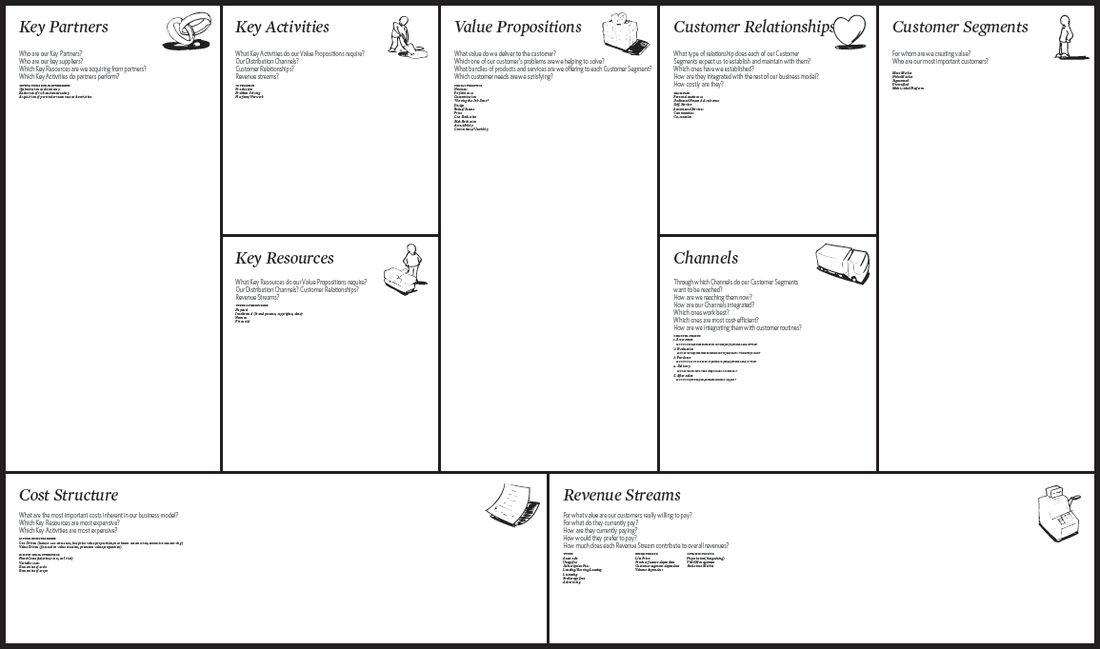 The Business Model Canvas A great way to start defining your – Business Model Canvas Template