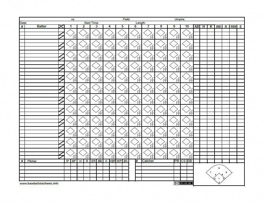 photograph regarding Printable Baseball Scoresheet named Baseball Rating Sheet - 30+ Printable Baseball Scoresheet