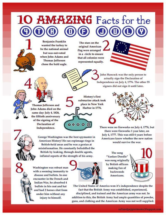 4thofJulyfacts 4th of july trivia, 4th of july games