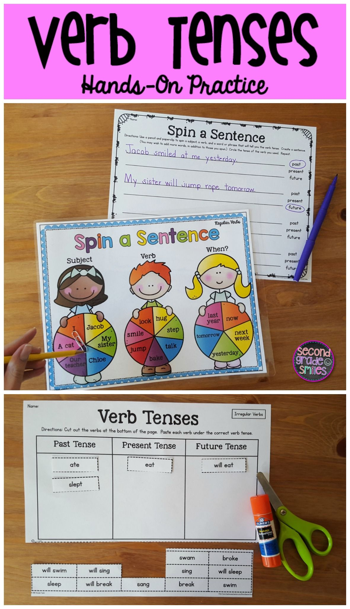 Verb Tenses Activities