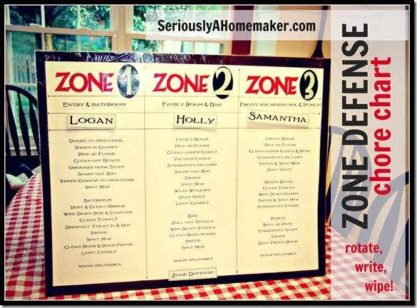 Zone defense chore chart with labels also best routines  chores images on pinterest families parenting rh