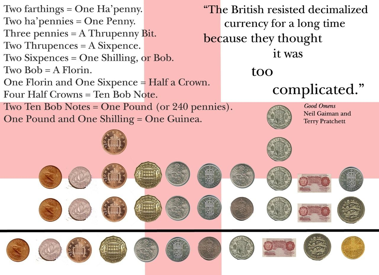 Old British Monetary System