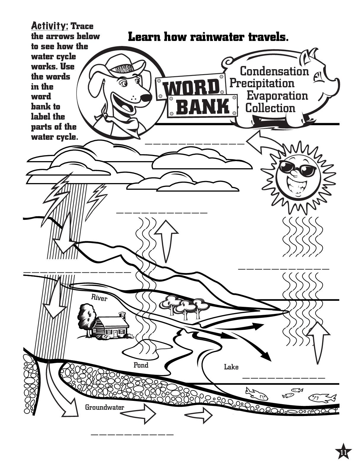 Water Cycle Activity And Coloring Page For Kids Watercycle