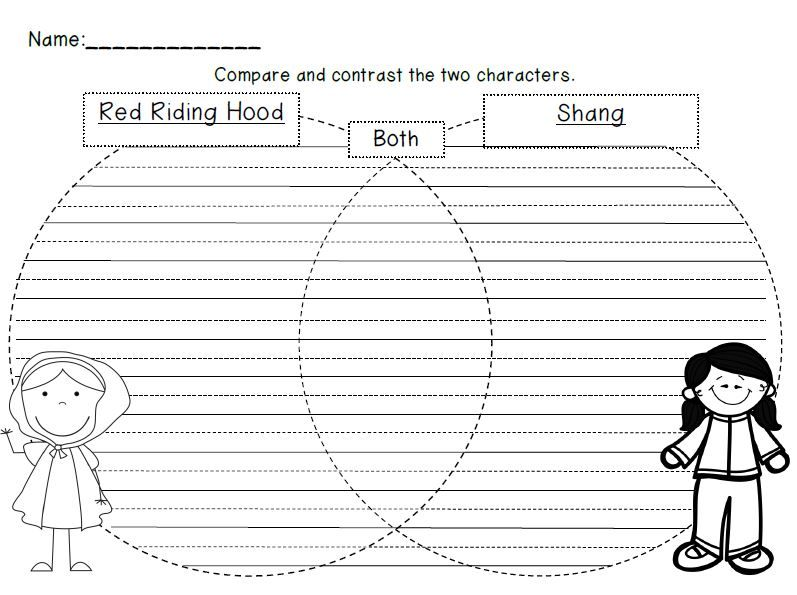 Red riding hood and lon po po compare and contrast fairy tales comparing red riding hood and lon po po many compare and contrast activities included ccuart Image collections