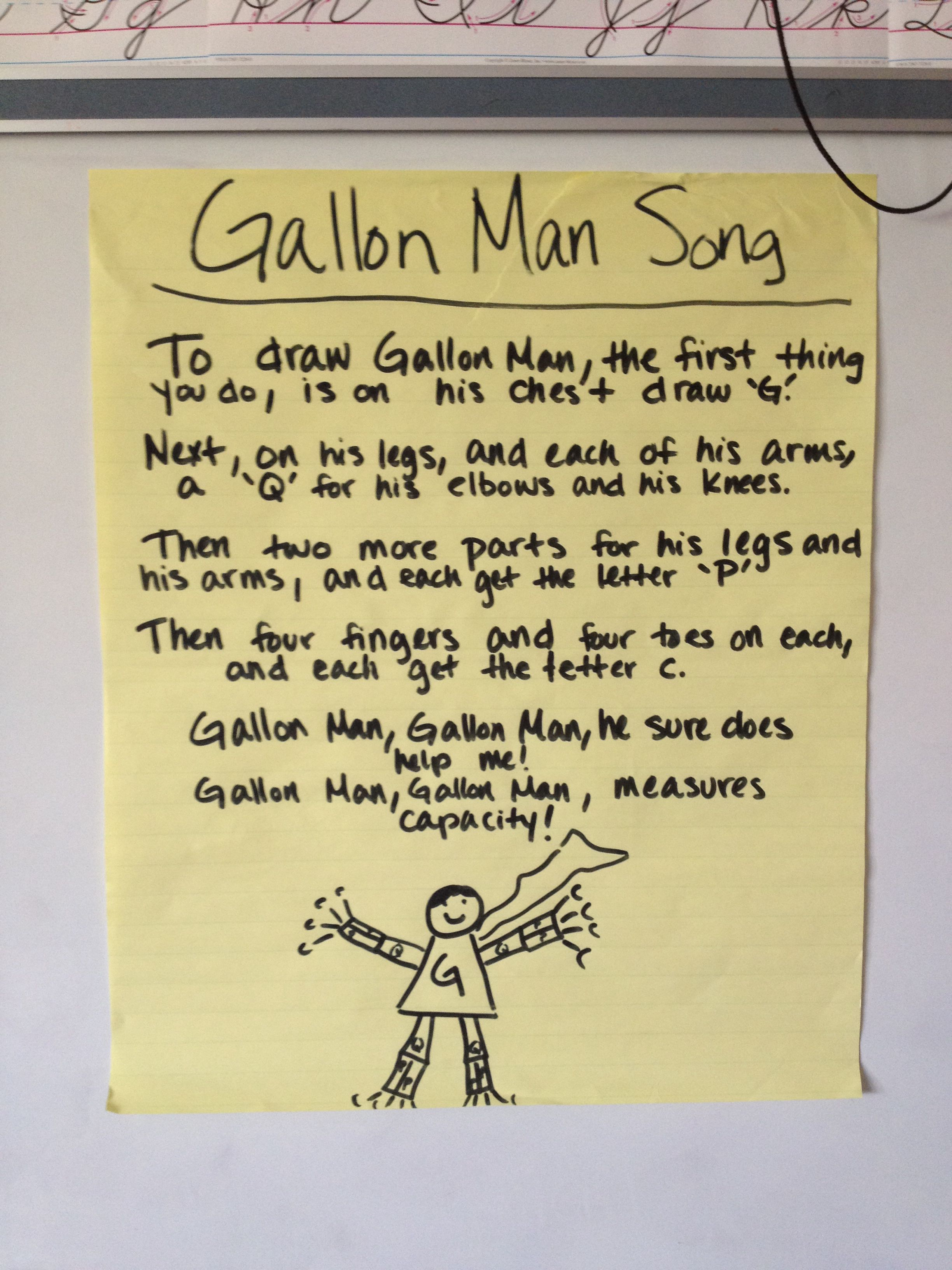 Gallon Man Song Gallonman Conversion Measurement