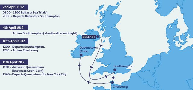 Titanic Route to Ports: Belfast > Southampton > Cherbourg ...