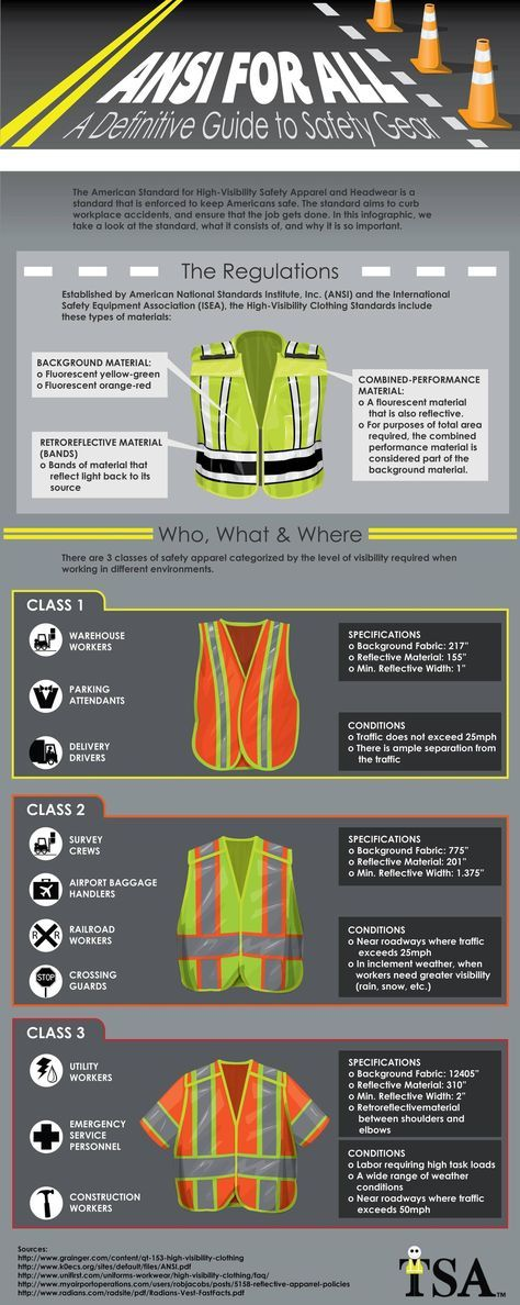 A Definitive Guide to Workplace Safety Infographics