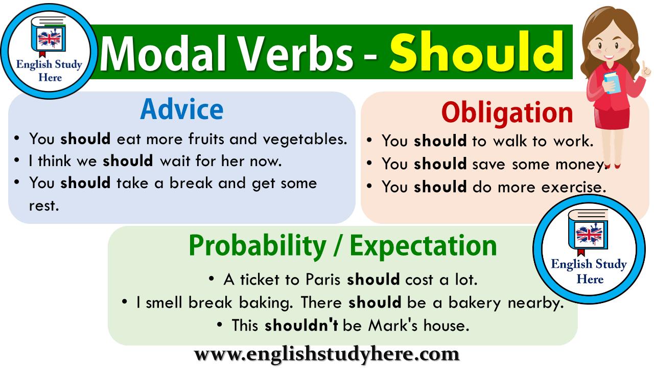 Modal Verbs Using Should English Study English Words Helping Verbs [ 720 x 1280 Pixel ]