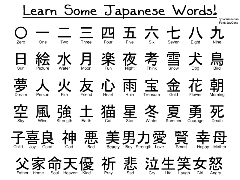 Japanese Art Symbols And Meanings Learn Some Japanese Words By