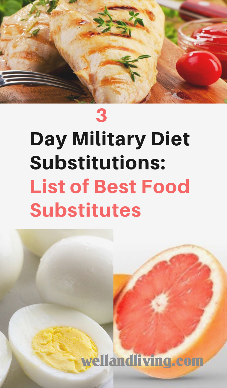 Hi... #3 Day Military Diet Plan 10 Pounds #3 Day Military