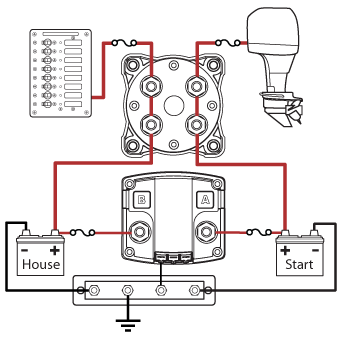 2868938 additionally ment Page 1 likewise 3 Wire Gm Alternator Wiring Diagram Marine besides 12 Volt Battery Disconnect Switch Wiring Diagram likewise Honda Z50j1 Wiring Diagram. on two battery boat wiring diagram