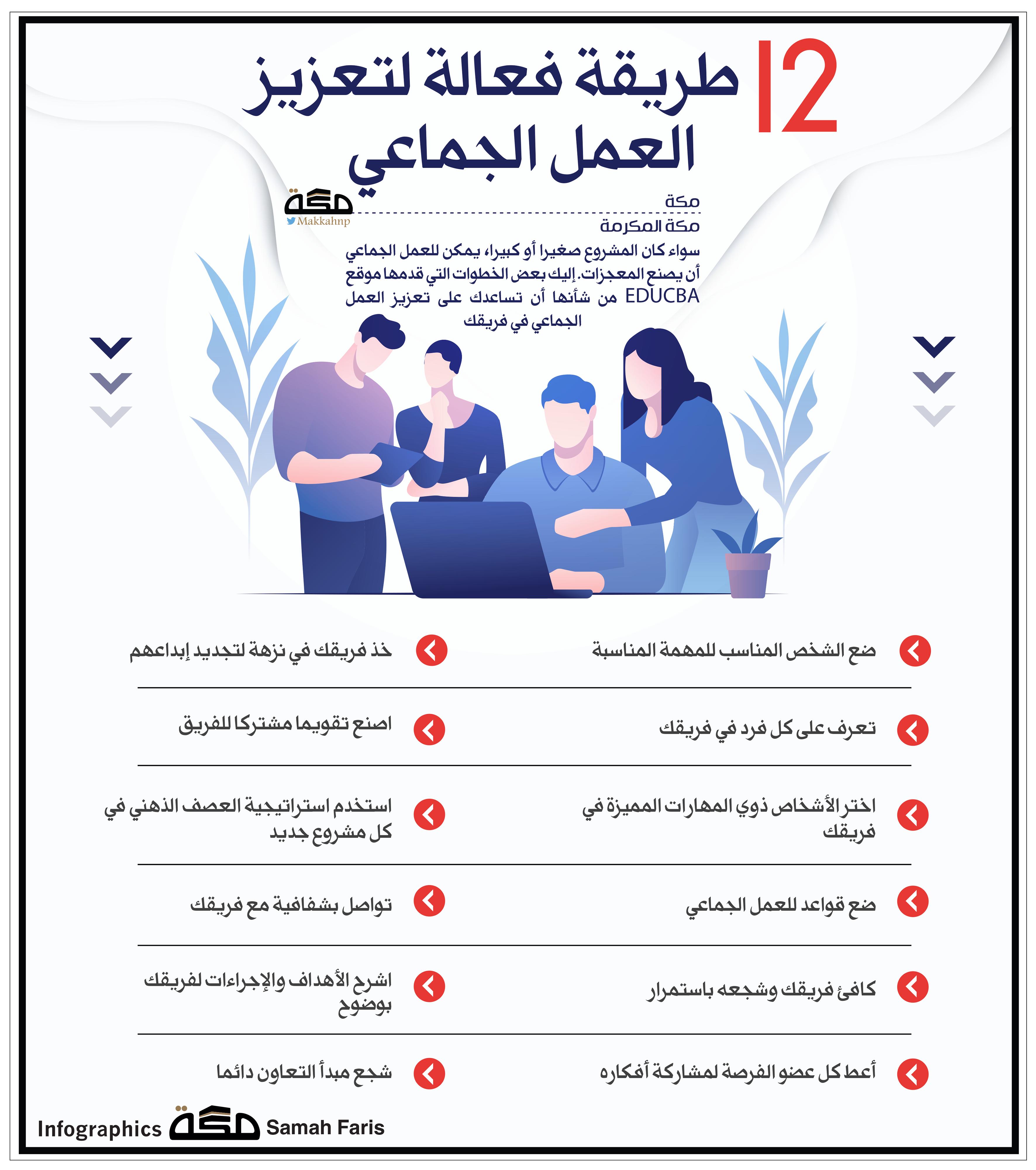12 طريقة فعالة لتعزيز العمل الجماعي إنفوجرافيك جرافيك العمل الجماعي Infographic Graphic Teamwork صحيفة مكة Life Quotes Strategic Leadership Positivity