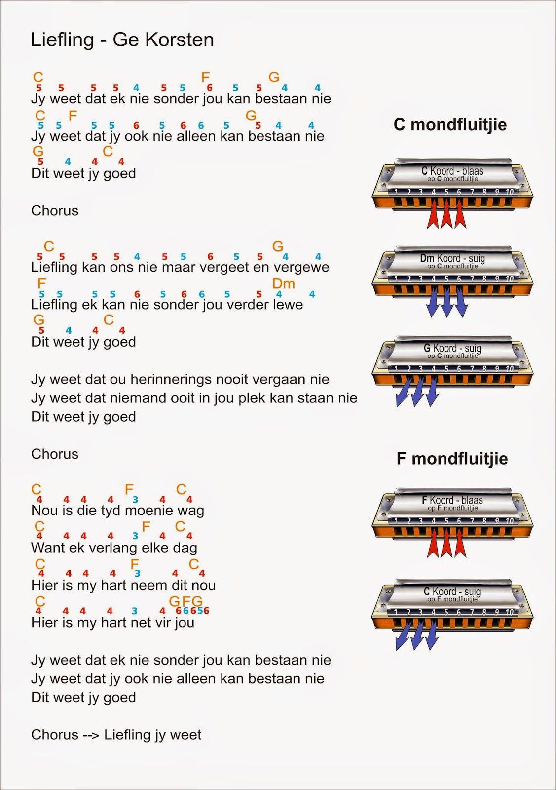Bekfluitjie Liefling Ge Korsten Tabs Harmonica Lessons Guitar Lessons Harmonicas