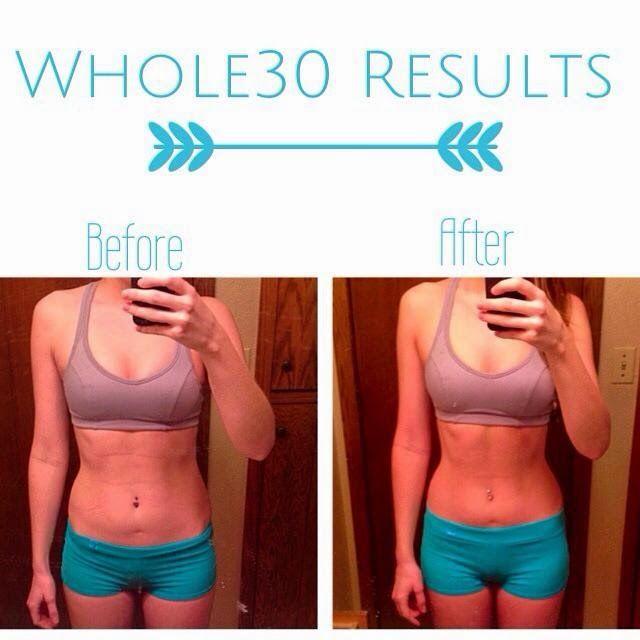 Week 2 Paleo Diet Meal Plan - Body+soul