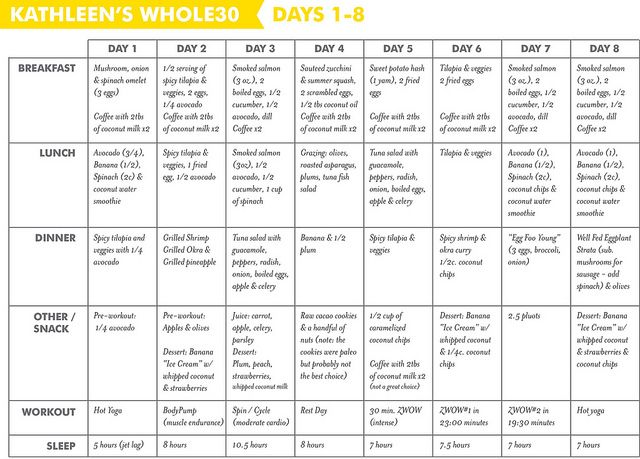 Whole30days1to8 Whole 30 Meal Plan Whole 30 Vegetarian Whole 30 Recipes
