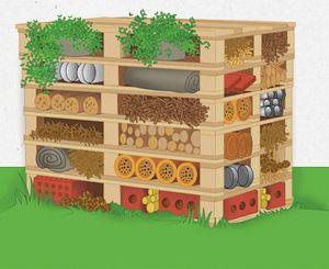 Beautiful Anleitung f r ein Insektenhotel aus Paletten BienenVolksschuleGartenkunstBasteleiPflanzenVeggie G rtenPermakulturGarten IdeenH ngematten