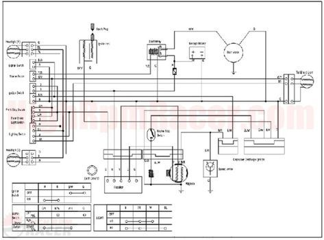 Go Kart Wiring Schematic - Wiring Diagrams List Kandi Atv Wiring Diagrams on