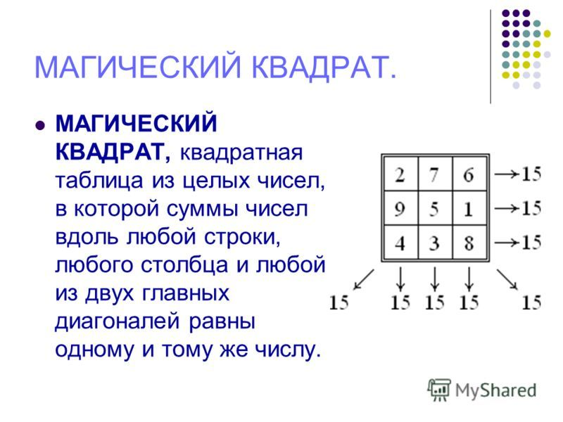 Магические квадраты для 2-3 классов
