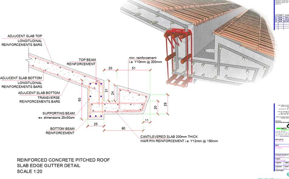 Concrete Pitched Roof Slab Edge Gutter Detailthis Is A Hidden Gutter Detail At The Edge Of A Reinforced Concrete Pitched In 2020 Pitched Roof Reinforced Concrete Slab