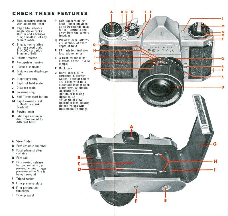 honeywell pentax H3v | ... of detailed information about and pictures of the Honeywell Pentax H3v