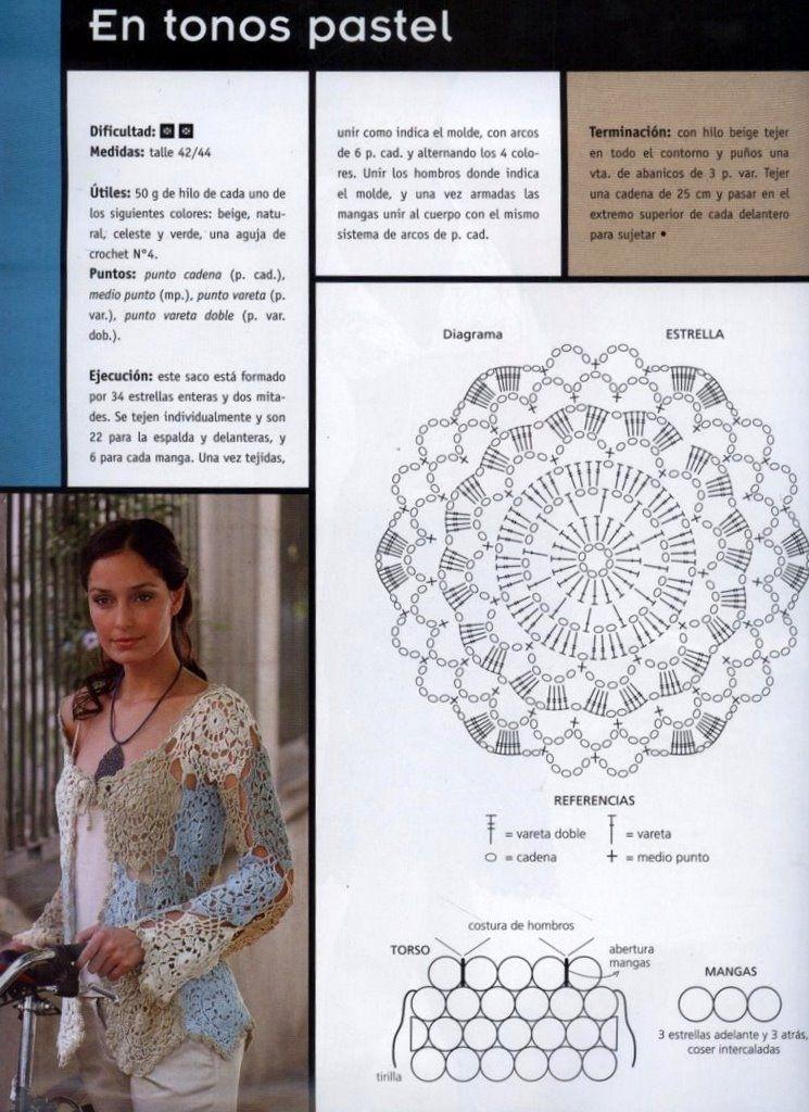 Saco con unión de motivos | Pinterest | Crochet patrones, Chaquetas ...