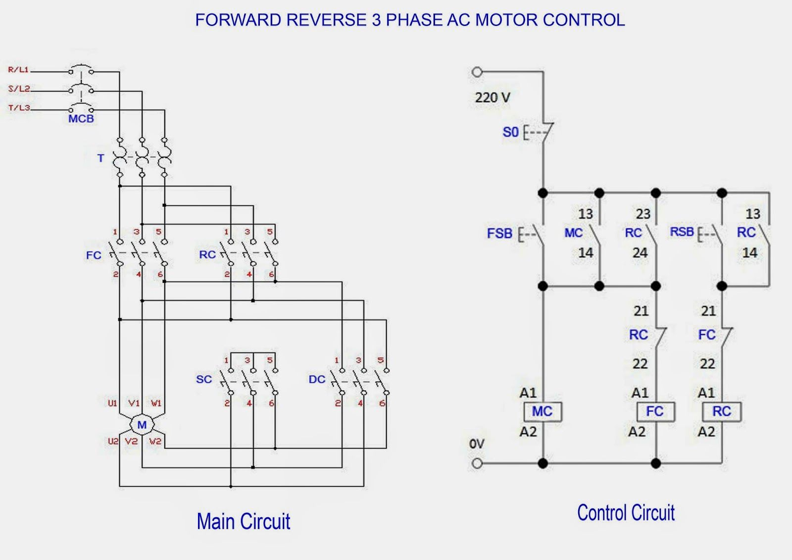 forward reverse 3 phase ac motor control wiring diagram motors in Reversible AC Motor Wiring Diagram