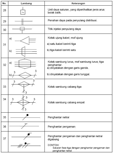 126 simbol simbol kelistrik berdasarkan puil 2000 simbol listrik 126 simbol simbol kelistrik berdasarkan puil 2000 simbol listrik pinterest asfbconference2016 Choice Image