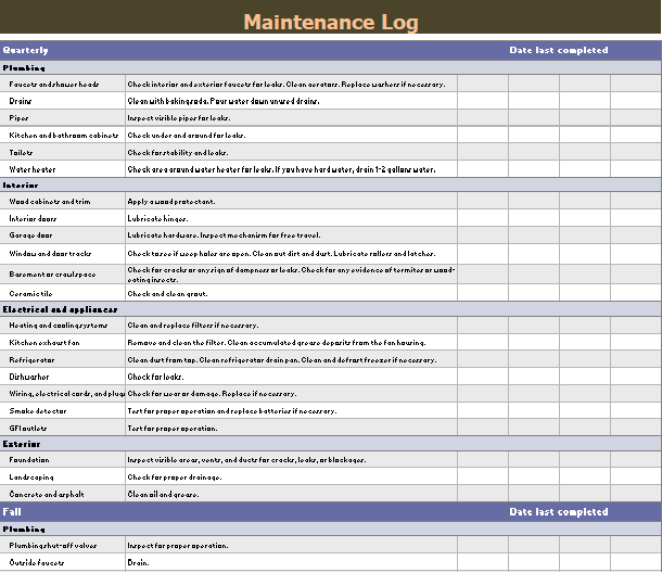 these maintenance log templates are accounts of what when how