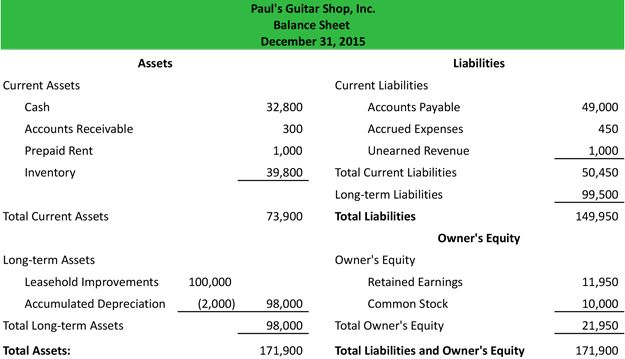 Balance Sheet Template  Accounting  Bookkeeping