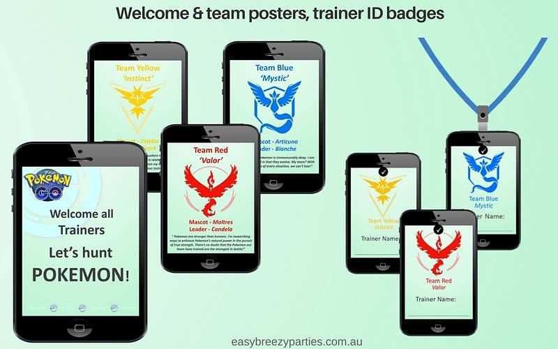 image relating to Pokemon Posters Printable known as Pokemon Transfer Get together Package pokemon birthday occasion Pokemon