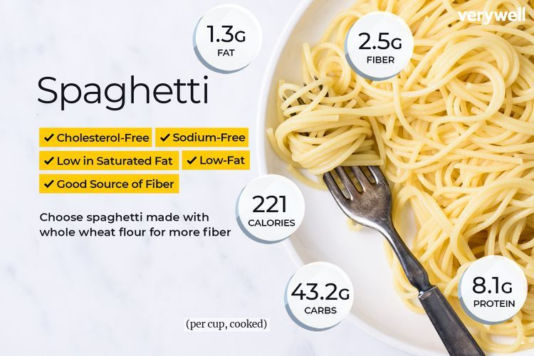 Spaghetti Nutrition Facts Calories And Health Benefits Spaghetti Nutrition Facts Nutrition Facts Nutrition Recipes