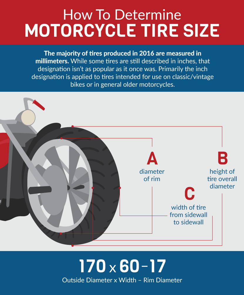 What Are Your Motorcycle Tires Saying Motorcycle Tires Tyre Size