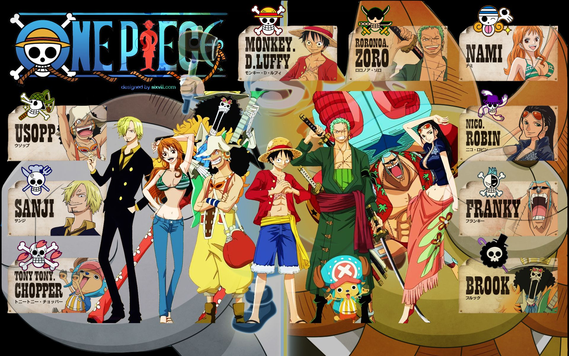 One Piece Crew New World Wallpaper 1920x1200 | One piece ...