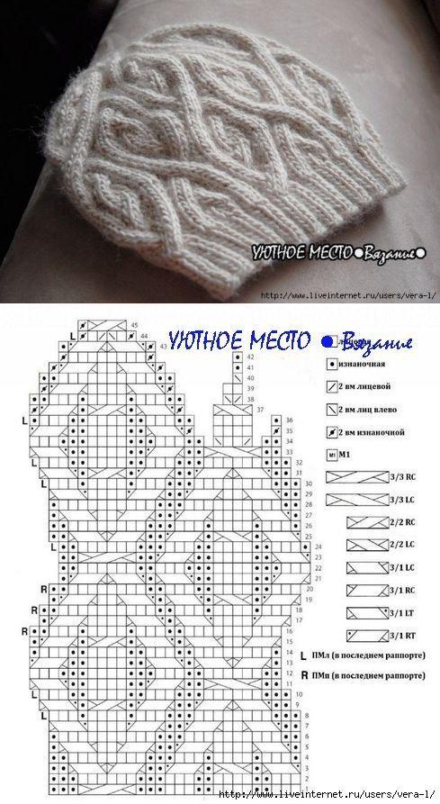 LA CINTA PARA EL GORRO. | Crochet | Pinterest | Cintas, Gorros y Tejido