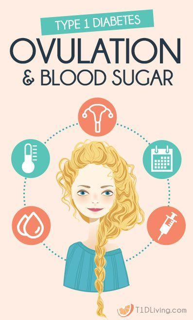 How Ovulation and Blood Sugar effect type 1 diabetics - T1D Living.com #type1diabetes