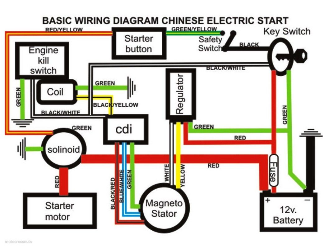 electric kickstart 50cc scooter wiring diagram circuit diagram rh stripgore  com 50Cc Scooter Wiring Diagram for Yamaha 40Cc Chinese Scooter Wiring  Diagrams