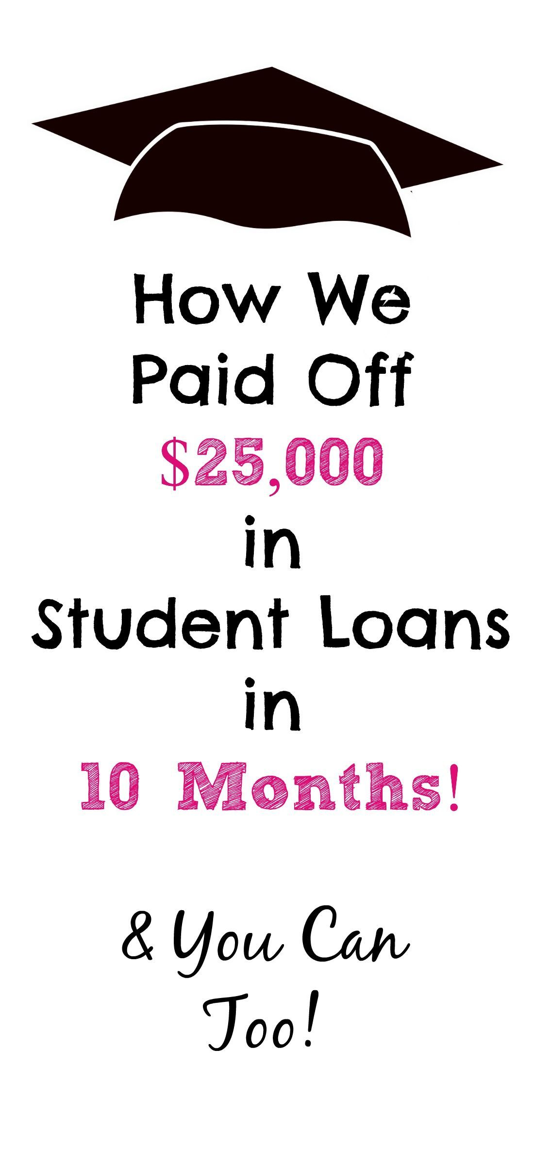 How We Paid Off 25,000 in Student Loans in 10 Months